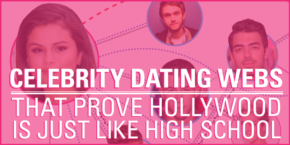 Celeb school dating