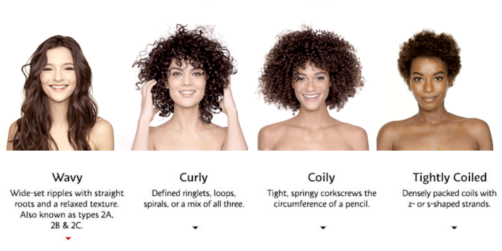 Surprising Sephoras Awesome New Program Helps You Embrace Your Natural Curls Short Hairstyles For Black Women Fulllsitofus
